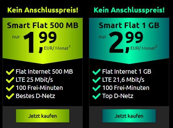 Knaller: Datenflat mit 500 MByte für 1,99 ohne Anschlussgebühr