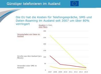Gratis: EU-Roaming ab sofort komplett kostenlos