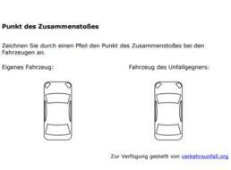 Gratis: Unfall-Ratgeber mit Checklisten und Unfall-Protokoll zum Download
