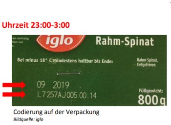 Rückruf: Rückruf wegen Plastikteilen in Rahm-Spinat