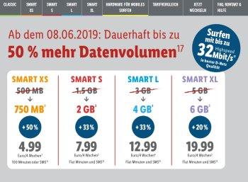 Lidl-Connect: Erhöhtes Datenvolumen in allen Tarifen ab dem 8. Juni