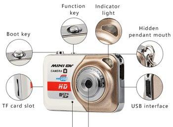 Gadget: Mini-Videokamera für den Schlüsselbund für 7,50 Euro frei Haus