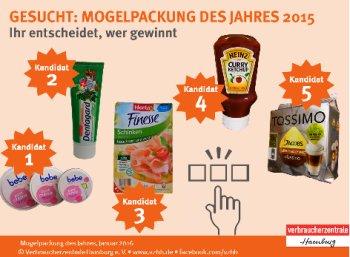 Wahl: Mogelpackung des Jahres 2015 gesucht