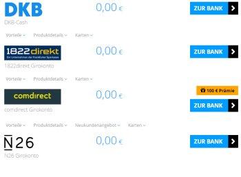 Achtung: Netbank-Girokonto ab März nicht mehr gratis