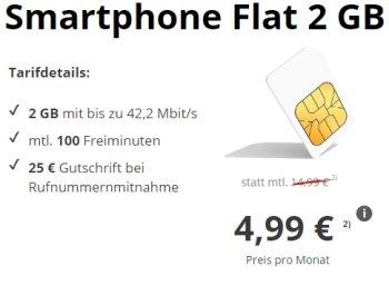 Modeo: Vodafone-Flat mit zwei GByte und 100 Freiminuten für 4,99 Euro
