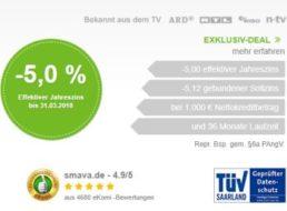 Knaller: 77 Euro geschenkt beim Minuszins-Kredit von Smava